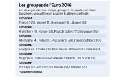 PARIS - L'Euro 2016 se dessine : l'Espagne, double tenante du... (Le Soleil) - image 2.0