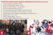 La «voix forte» que Maxime Pedneaud-Jobin voulait donner à la Ville de Gatineau... - image 4.0