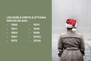 Tout indique qu'un record de chaleur vieux de près de 20 ans sera éclipsé sans... - image 2.0