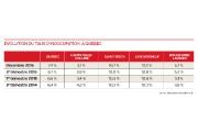 Principal propriétaire d'immeubles commerciaux à... (Infographie Le Soleil) - image 4.0