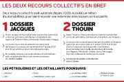 Les automobilistes québécois verront-ils un jour la... (Infographie Le Soleil) - image 2.0