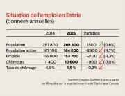 CHRONIQUE / Les statistiques toutes fraîches comparant les... - image 1.0