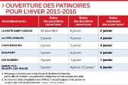 CHRONIQUE / Un bilan de début de saison... (Infographie Le Soleil) - image 1.0