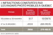 Les radars photo mobiles gérés par la Ville de Québec... (Infographie Le Soleil) - image 2.0