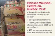 Le partenariat établi entre les grandes bannières des supermarchés et Moisson... - image 3.0