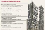Les idées de grandeur du promoteur Gilles Desjardins à Gatineau sont loin de se... - image 2.0
