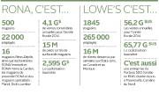 Le fleuron québécois RONA passe aux mains du géant... (Infographie Le Soleil) - image 8.0