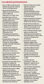Après avoir nommé 28ministres le 28janvier, le cabinet de PhilippeCouillard... - image 2.0
