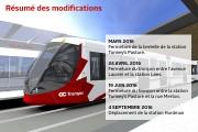 La construction du train léger entre dans son dernier... (Infographie LeDroit) - image 2.0