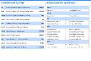 Équipe Québec féminine a vendu chèrement sa peau,... (Infographie Le Soleil) - image 3.1