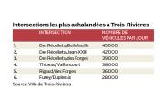 La Ville de Trois-Rivières a tranché. Il n'y... - image 1.0