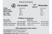 La défensive étanche des Estacades de Trois-Rivières aura... - image 1.0