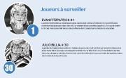 Il ne reste que six parties à jouer... (Infographie La Tribune, Marie-Ève Girard) - image 1.0