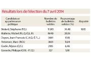 Les citoyens de Chicoutimi seront appelés aux urnes... (Infographie Le Quotidien) - image 7.1