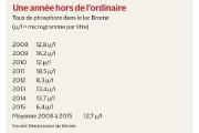 Le calendrier de travail de Renaissance lac Brome affichera encore complet... - image 2.0