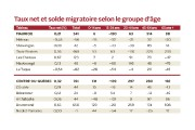 L'Institut de la statistique du Québec a publié récemment son rapport sur la... - image 2.0