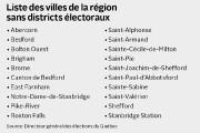Diviser les territoires des petites municipalités en districts... - image 1.0