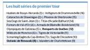 À l'exception de celle entre les Remparts et les Olympiques de Gatineau, aucune... - image 2.0