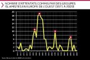 Île-de-France, janvier 2015, 17 morts. Paris, 13... (Infographie Le Soleil) - image 2.0