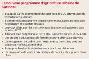 Le concept d'agriculture urbaine à Gatineau est en voie... (Infographie LeDroit) - image 2.0