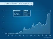 L'action de Nemaska Lithium a gagné plus de... (Infographie La Presse) - image 1.0