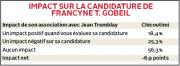 La présence du maire Jean Tremblay dans l'équipe... - image 1.0