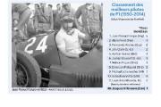 Depuis que la F1 existe, certains pilotes ont bénéficié d'une... (Le Soleil) - image 2.0