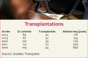 À 54 ans, Marie-Claude Lapointe recevait un diagnostic... - image 1.0