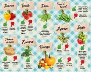 Saviez-vous que les légumes préfèrent la compagnie de... (Photomontage Le Quotidien) - image 1.0