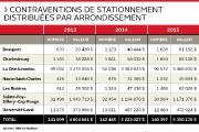 Le nombre et la valeur des contraventions de... (Infographie Le Soleil) - image 2.0