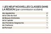 Cent nouvelles classes de maternelle 4 ans verront le... (Infographie Le Soleil) - image 2.0