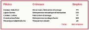 Onze gestionnaires du Groupe Canmec se portent acquéreurs d'une partie des... - image 2.0