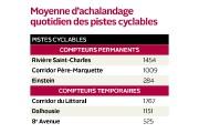 La Ville de Québec a fait l'acquisition de cinq... (Infographie Le Soleil) - image 2.0