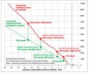 Approche réelle tirée des données de l'enregistreur de... (Tirée du site Internet du BST) - image 2.0