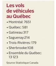 La ville de Trois-Rivières ne fait pas exception... - image 1.0