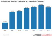 Infographie La Presse Canadienne... - image 4.0