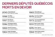 La députée d'Arthabaska Sylvie Roy a succombé dimanche... (Infographie Le Soleil) - image 3.0