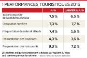 Si la tendance se maintient, la région de Québec... (Infographie Le Soleil) - image 2.0