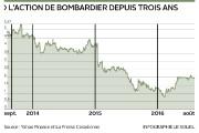 Bombardier (TSX: BBD.B) a affiché une perte nette... (Infographie Le Soleil) - image 1.0