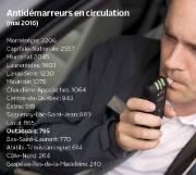 Groupe Capitales Médias a analysé le document Les... (Courtoisie, Volvo AB) - image 3.0