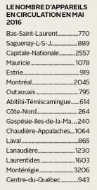 Plus de 19 000 conducteurs avaient un antidémarreur... (Infographie Le Quotidien) - image 2.0