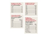 Il y a aujourd'hui six fois moins d'accidents mortels sur les... (Le Quotidien) - image 2.1