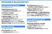 La carrière d'Aleksandra Wozniak est intimement liée au tournoi de Québec. De... - image 2.0