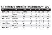 Michaël Bournival ressent des petits papillons dans son... - image 1.0