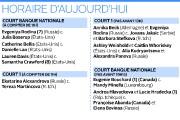 Pour la première fois de sa carrière, Françoise Abanda a gagné au tournoi WTA... - image 5.0