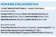 Avec sa place en quarts de finale de la Coupe Banque Nationale, sa... (Le Soleil) - image 2.0