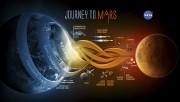 Sur cette image, la NASA explique le voyage... (AP) - image 1.0