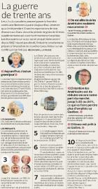 L'échec des négociations pour une nouvelle entente... (Infographie Le Quotidien) - image 5.0