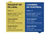 Match épique Québec-Montréal en perspective, samedi. Le Rouge et Or rend visite... - image 2.0