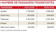 Le nombre de passagers et de véhicules transportés... - image 1.0